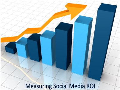 Measuring Social Media ROI